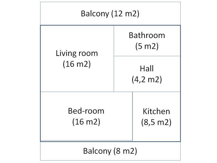 Schöne 2,5 Zimmers Dachwohnung mit 2 Blakonen in Basel 3